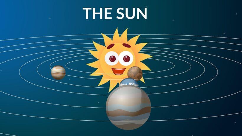 hình ảnh ông mặt trời và các hành tinh