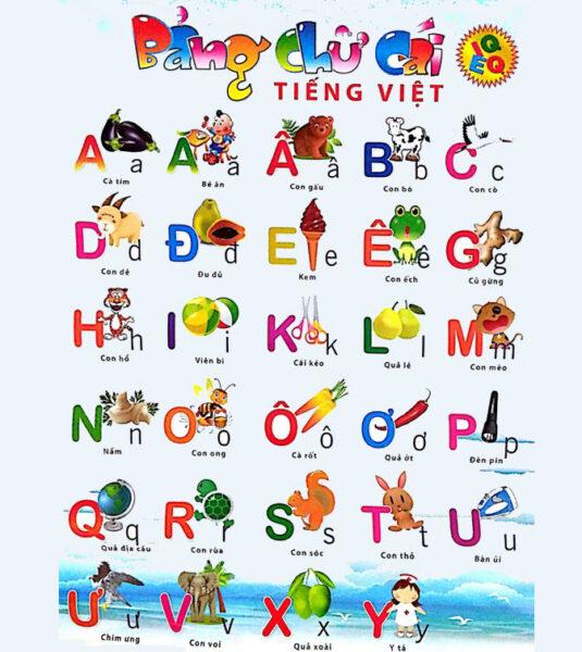HÌnh ảnh 29 chữ cái tiếng Việt