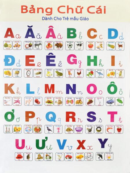 Hình ảnh bảng chữ cái dành cho trẻ mẫu giáo