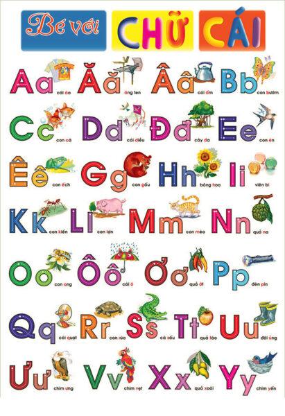 Hình ảnh bảng chữ cái tiếng Việt cho bé