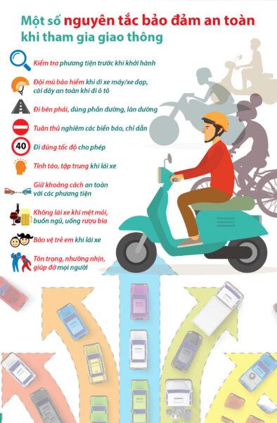 Hình ảnh an toàn giao thông - Nguyên tắc khi đi đường